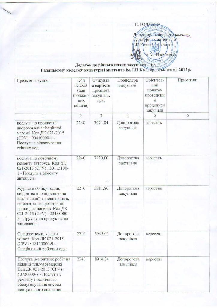 File0001вересень_Page_1