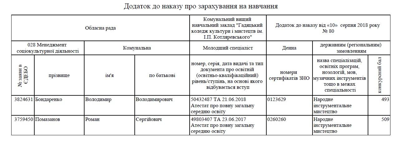 НІМ-11