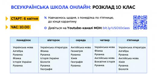 Всеукраїнська школа онлайн: РОЗКЛАД